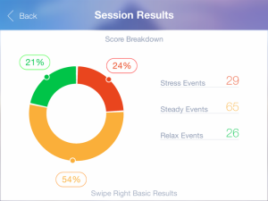 PIP App_The Loom Session statistics_events