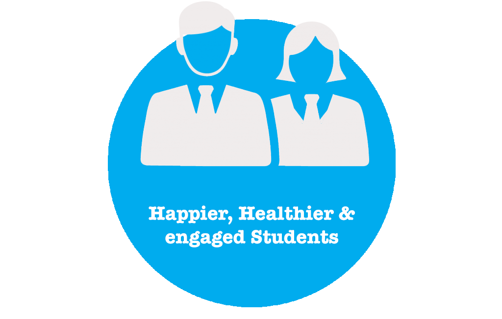 Happier-Healthier-students-1024x651